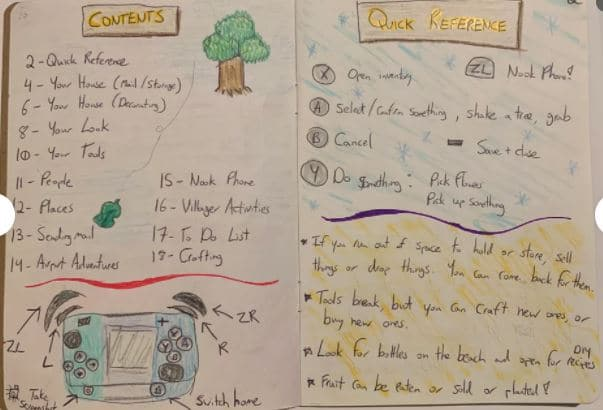 Animal Crossing: New Horizons player has created by hand this complete guide for his mother